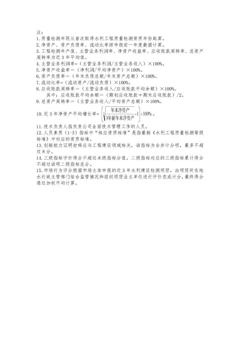 质量检测信用标准8 .jpg