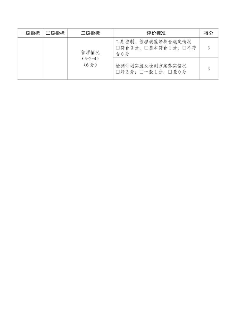 质量检测信用标准7.jpg
