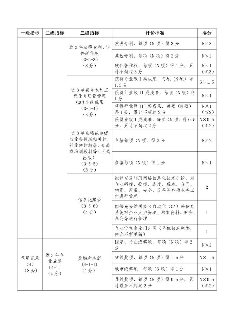 质量检测信用标准4.jpg