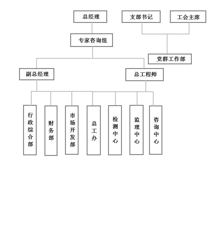 组织机构1.png