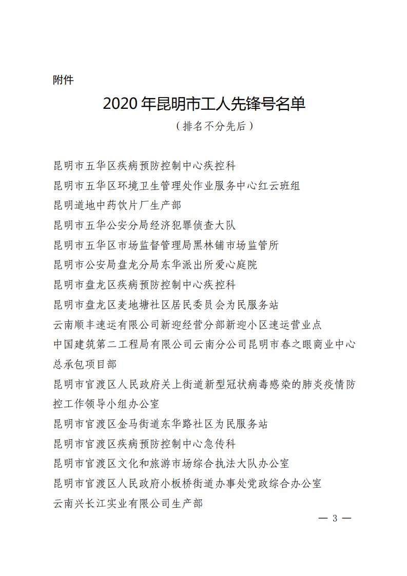 昆工办(2020)10号(电子版)_02.png